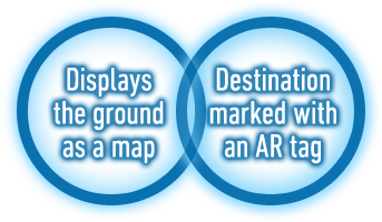 Shows the direction to your destination | Displays the ground as a map